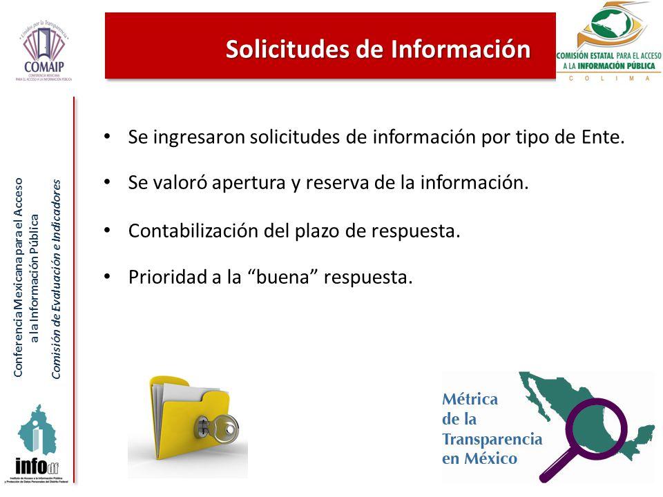 Conferencia Mexicana para el Acceso a la Información Pública Comisión de Evaluación e Indicadores Solicitudes de Información 20 Se ingresaron solicitudes de información por tipo de Ente.