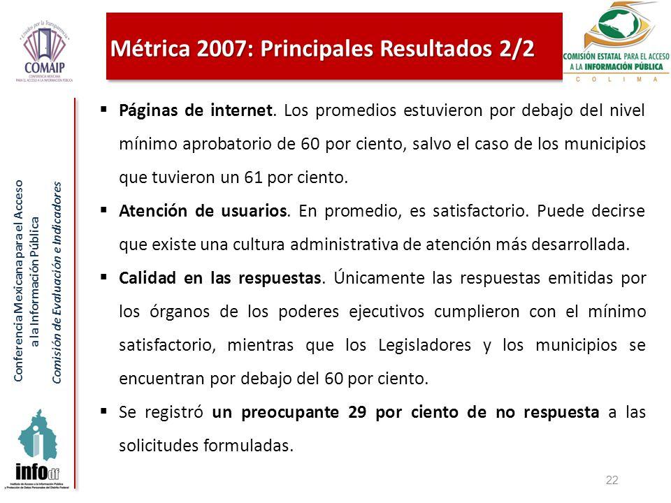 Conferencia Mexicana para el Acceso a la Información Pública Comisión de Evaluación e Indicadores Métrica 2007: Principales Resultados 2/2 Páginas de internet.
