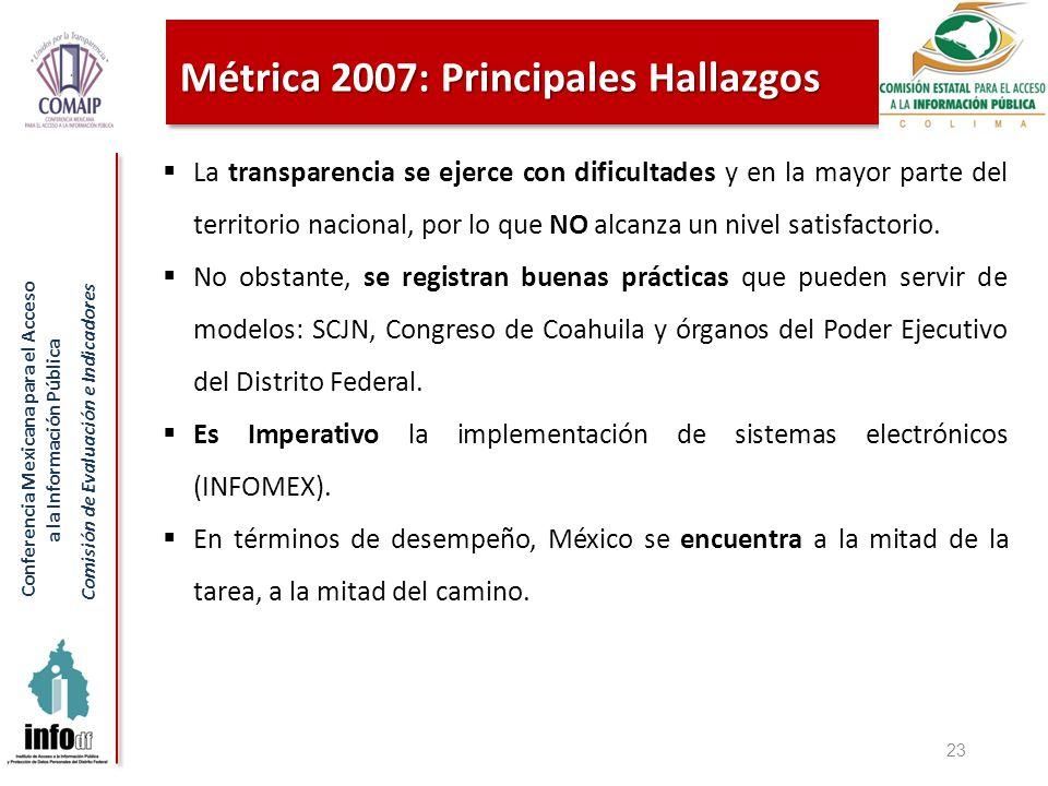 Conferencia Mexicana para el Acceso a la Información Pública Comisión de Evaluación e Indicadores La transparencia se ejerce con dificultades y en la mayor parte del territorio nacional, por lo que NO alcanza un nivel satisfactorio.