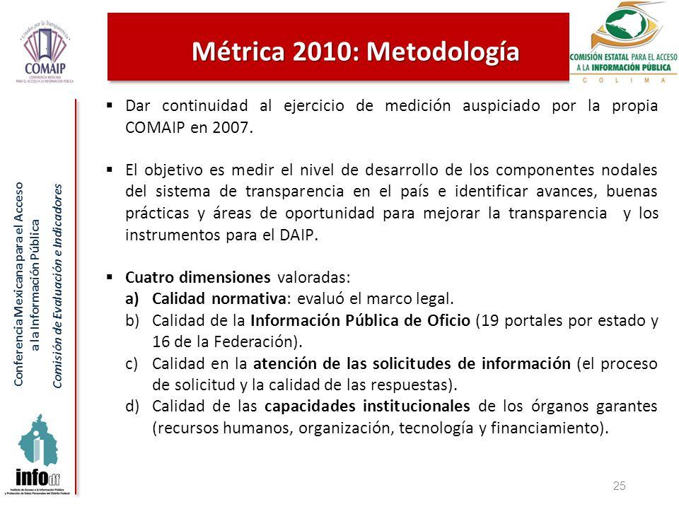 Conferencia Mexicana para el Acceso a la Información Pública Comisión de Evaluación e Indicadores Métrica 2010: Metodología Dar continuidad al ejercic