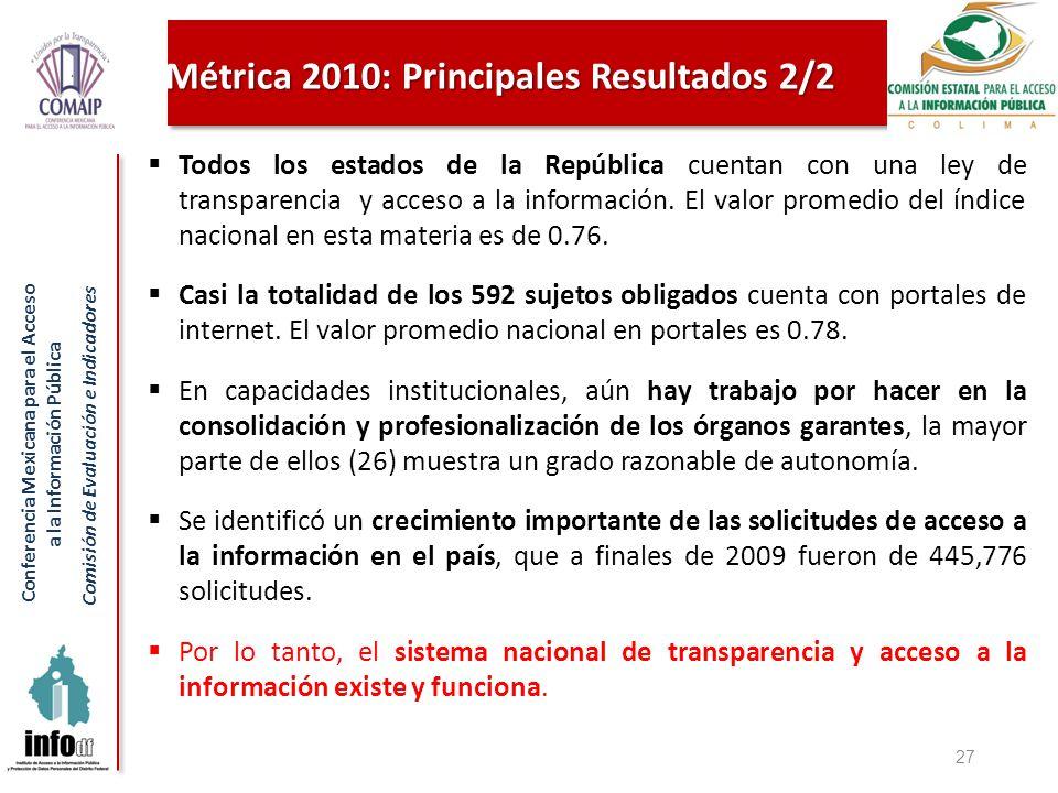 Conferencia Mexicana para el Acceso a la Información Pública Comisión de Evaluación e Indicadores Métrica 2010: Principales Resultados 2/2 Todos los e