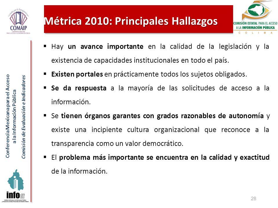 Conferencia Mexicana para el Acceso a la Información Pública Comisión de Evaluación e Indicadores Métrica 2010: Principales Hallazgos Hay un avance importante en la calidad de la legislación y la existencia de capacidades institucionales en todo el país.