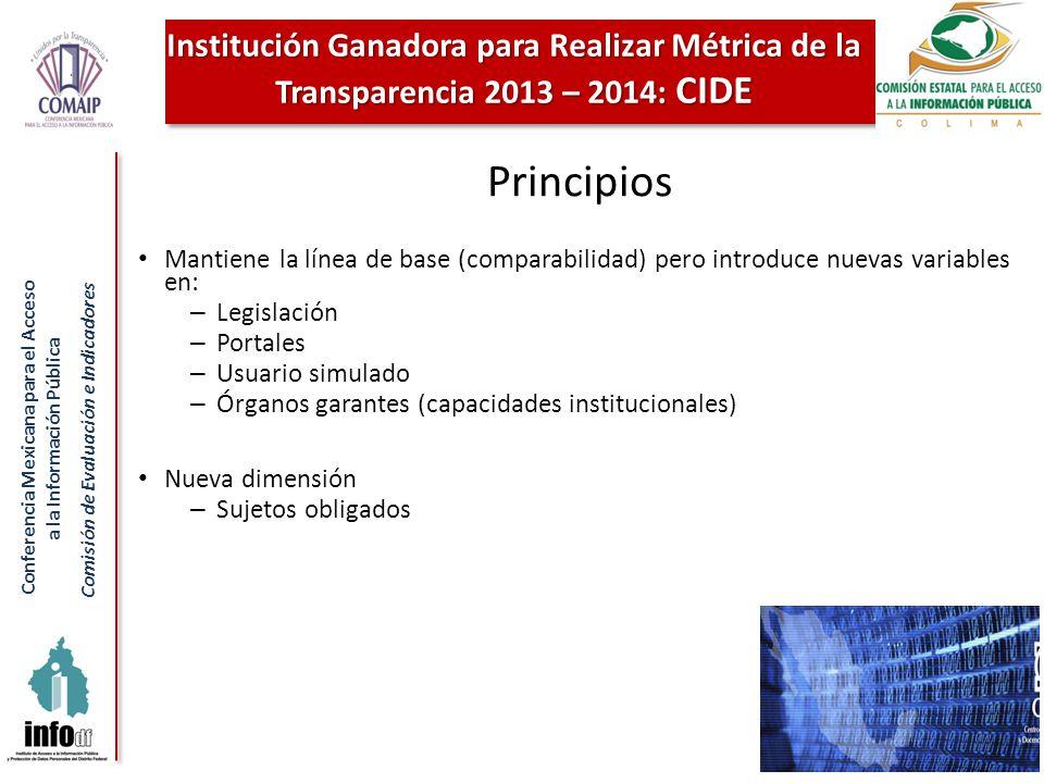 Conferencia Mexicana para el Acceso a la Información Pública Comisión de Evaluación e Indicadores 34 Institución Ganadora para Realizar Métrica de la