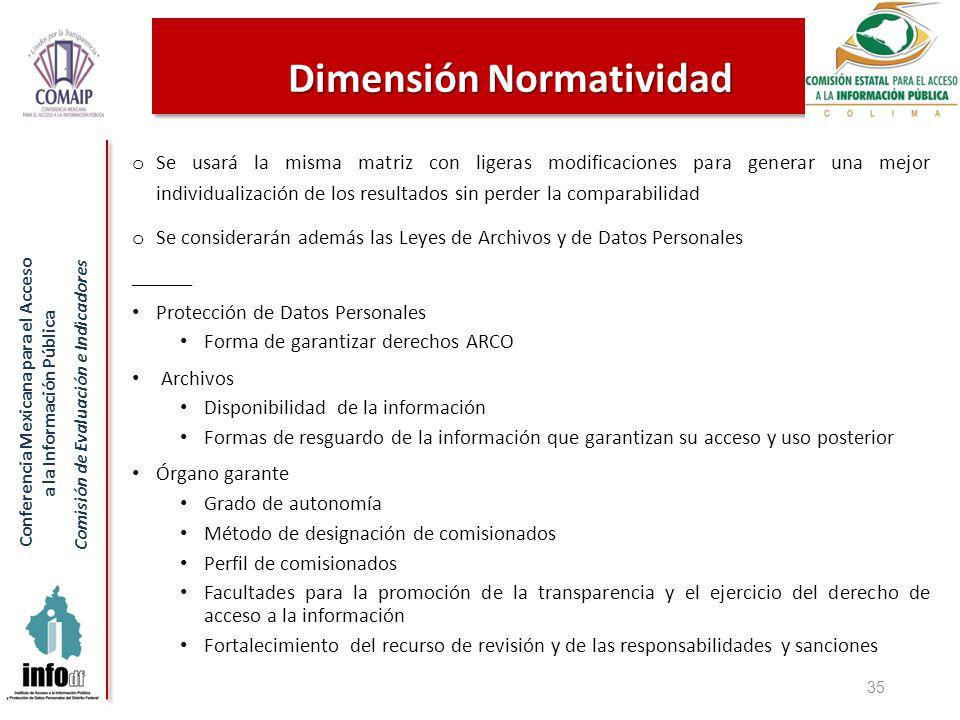 Conferencia Mexicana para el Acceso a la Información Pública Comisión de Evaluación e Indicadores 35 o Se usará la misma matriz con ligeras modificaci