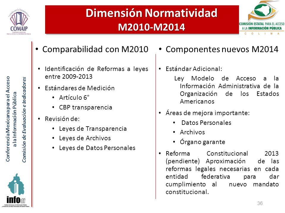 Conferencia Mexicana para el Acceso a la Información Pública Comisión de Evaluación e Indicadores 36 Comparabilidad con M2010 Identificación de Reform