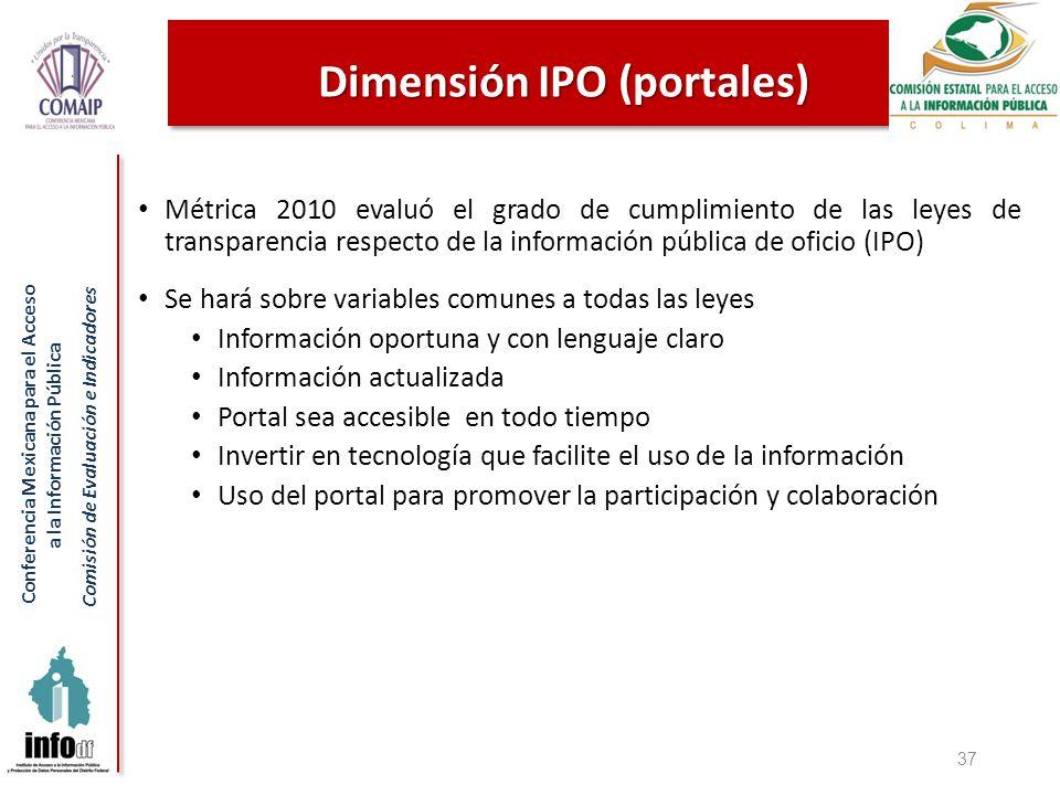 Conferencia Mexicana para el Acceso a la Información Pública Comisión de Evaluación e Indicadores 37 Métrica 2010 evaluó el grado de cumplimiento de l