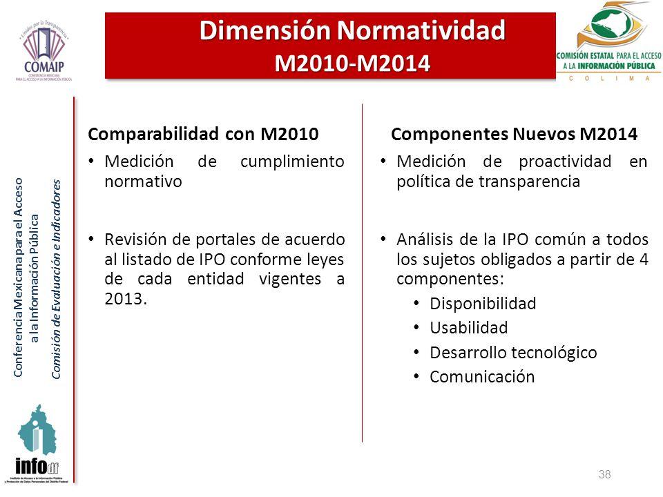 Conferencia Mexicana para el Acceso a la Información Pública Comisión de Evaluación e Indicadores 38 Dimensión Normatividad M2010-M2014 Comparabilidad con M2010 Medición de cumplimiento normativo Revisión de portales de acuerdo al listado de IPO conforme leyes de cada entidad vigentes a 2013.