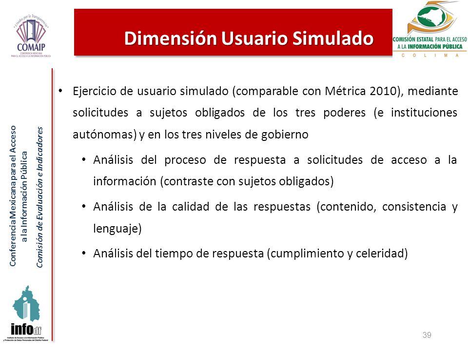 Conferencia Mexicana para el Acceso a la Información Pública Comisión de Evaluación e Indicadores 39 Dimensión Usuario Simulado Ejercicio de usuario s