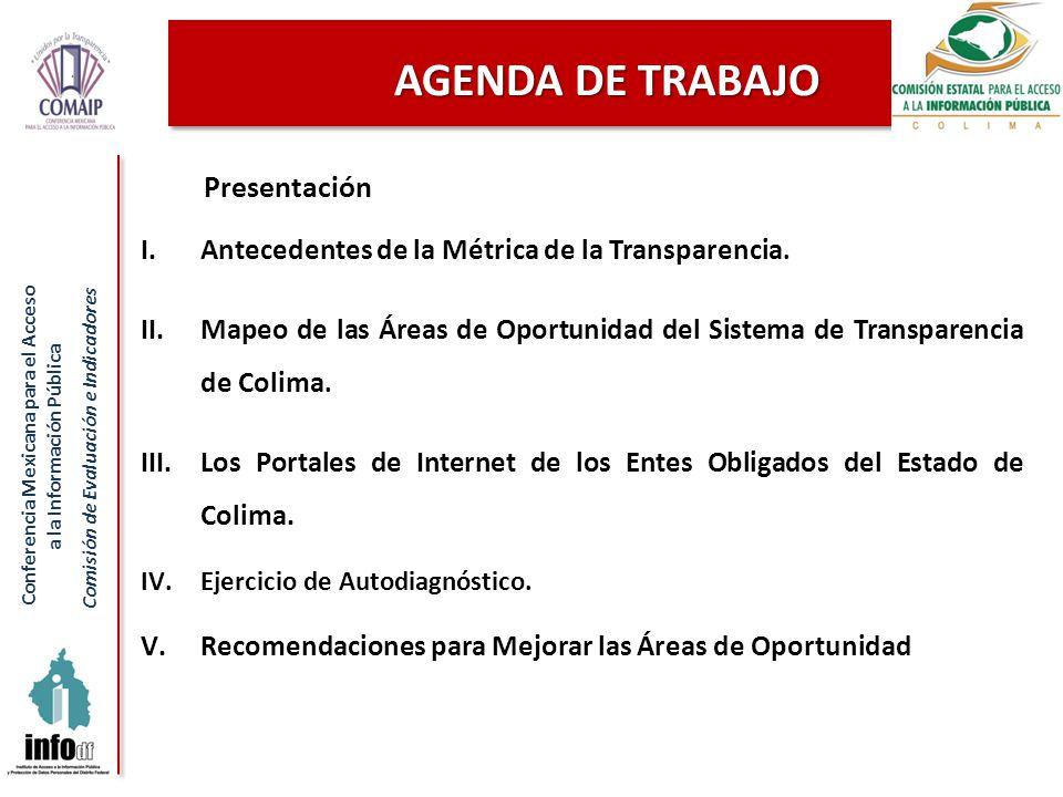 Conferencia Mexicana para el Acceso a la Información Pública Comisión de Evaluación e Indicadores AGENDA DE TRABAJO Presentación I.Antecedentes de la