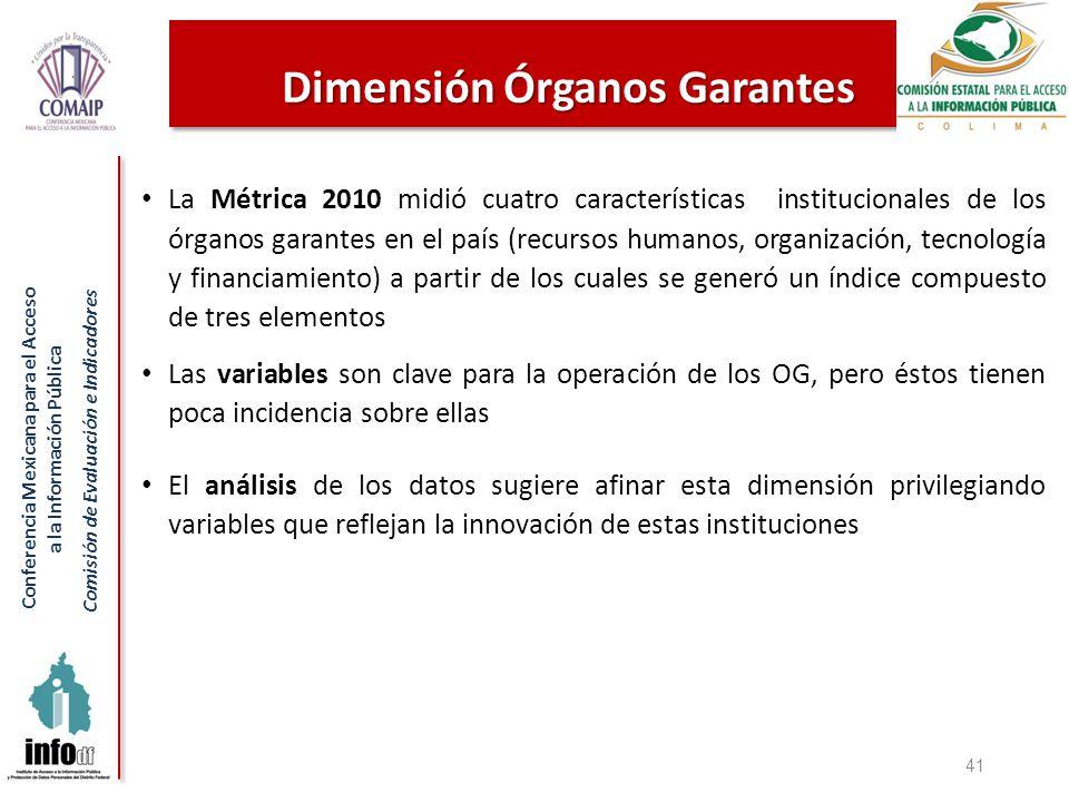 Conferencia Mexicana para el Acceso a la Información Pública Comisión de Evaluación e Indicadores 41 Dimensión Órganos Garantes La Métrica 2010 midió