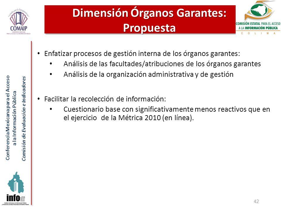 Conferencia Mexicana para el Acceso a la Información Pública Comisión de Evaluación e Indicadores 42 Dimensión Órganos Garantes: Propuesta Enfatizar p