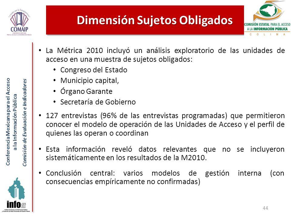 Conferencia Mexicana para el Acceso a la Información Pública Comisión de Evaluación e Indicadores 44 Dimensión Sujetos Obligados La Métrica 2010 inclu
