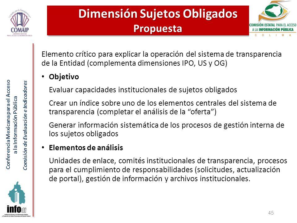 Conferencia Mexicana para el Acceso a la Información Pública Comisión de Evaluación e Indicadores 45 Elemento crítico para explicar la operación del s