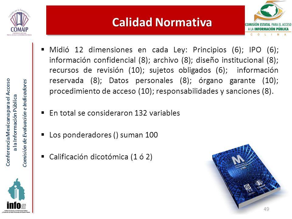 Conferencia Mexicana para el Acceso a la Información Pública Comisión de Evaluación e Indicadores Calidad Normativa 49 Midió 12 dimensiones en cada Ley: Principios (6); IPO (6); información confidencial (8); archivo (8); diseño institucional (8); recursos de revisión (10); sujetos obligados (6); información reservada (8); Datos personales (8); órgano garante (10); procedimiento de acceso (10); responsabilidades y sanciones (8).