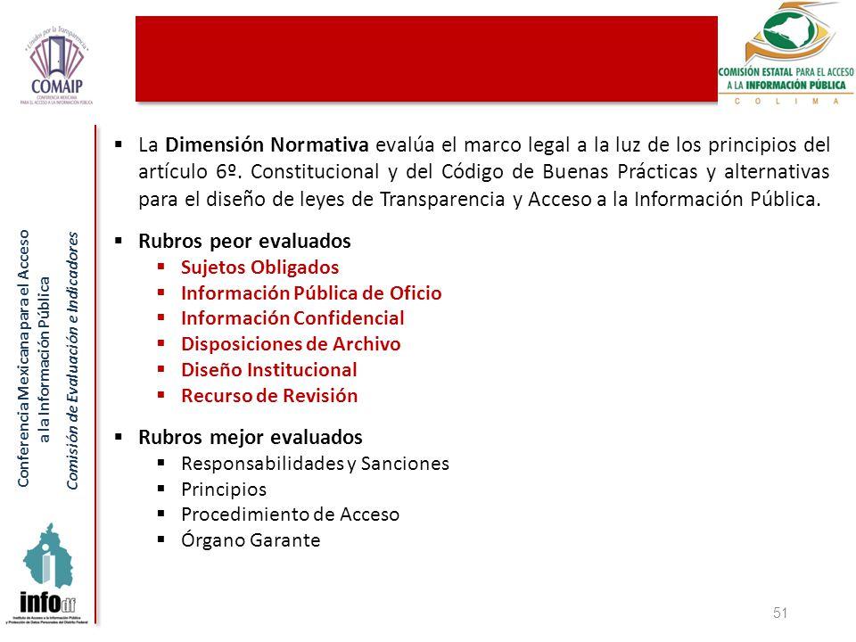 Conferencia Mexicana para el Acceso a la Información Pública Comisión de Evaluación e Indicadores 51 La Dimensión Normativa evalúa el marco legal a la luz de los principios del artículo 6º.