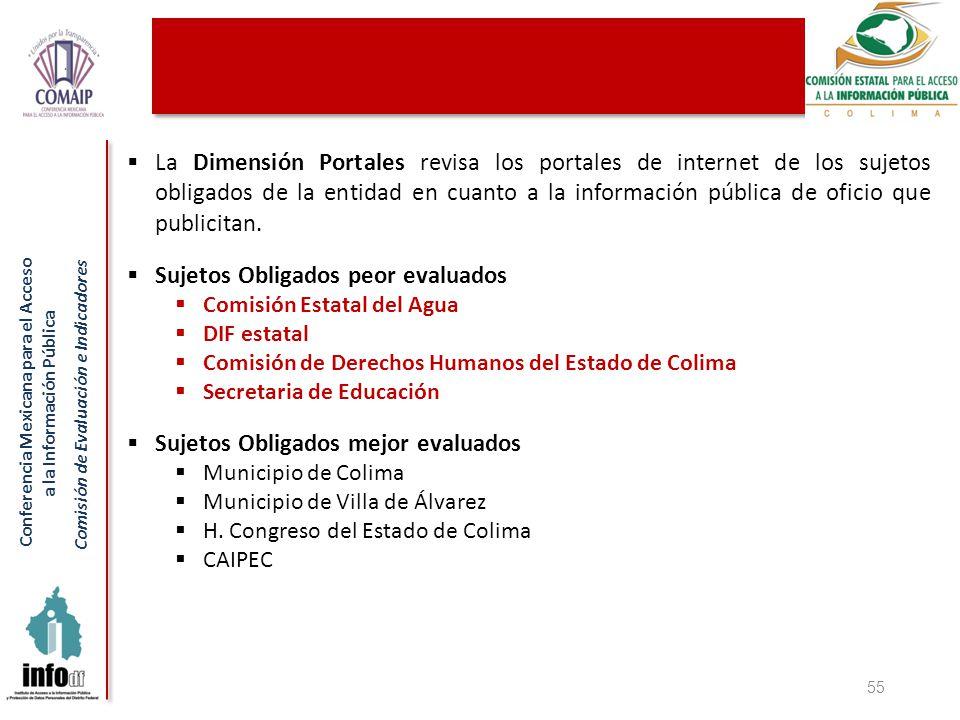 Conferencia Mexicana para el Acceso a la Información Pública Comisión de Evaluación e Indicadores 55 La Dimensión Portales revisa los portales de internet de los sujetos obligados de la entidad en cuanto a la información pública de oficio que publicitan.
