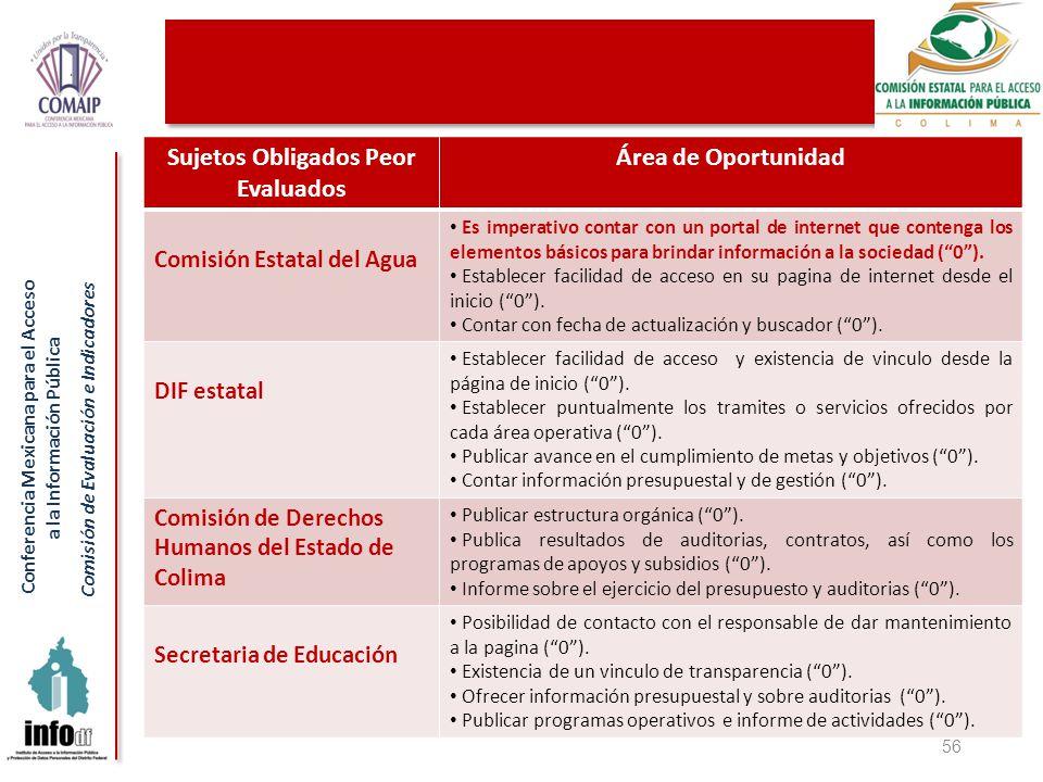 Conferencia Mexicana para el Acceso a la Información Pública Comisión de Evaluación e Indicadores 56 Sujetos Obligados Peor Evaluados Área de Oportuni