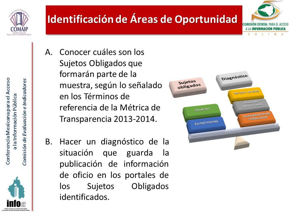 Conferencia Mexicana para el Acceso a la Información Pública Comisión de Evaluación e Indicadores Identificación de Áreas de Oportunidad A.Conocer cuá