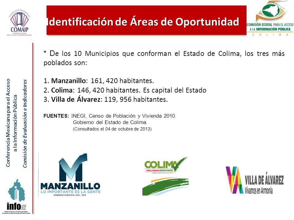 Conferencia Mexicana para el Acceso a la Información Pública Comisión de Evaluación e Indicadores Identificación de Áreas de Oportunidad * D e los 10 Municipios que conforman el Estado de Colima, los tres más poblados son: 1.