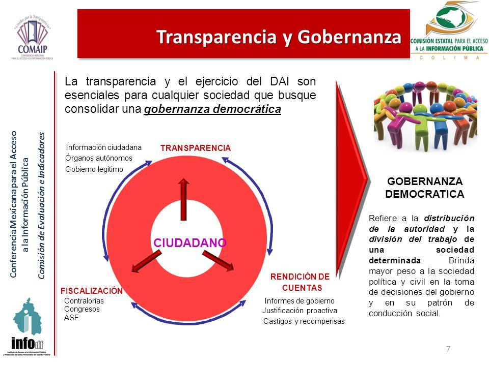 Conferencia Mexicana para el Acceso a la Información Pública Comisión de Evaluación e Indicadores 7 Transparencia y Gobernanza La transparencia y el e