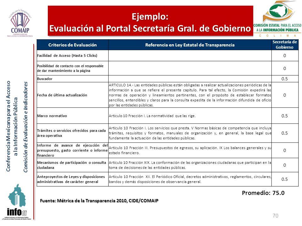 Conferencia Mexicana para el Acceso a la Información Pública Comisión de Evaluación e Indicadores 70 Criterios de EvaluaciónReferencia en Ley Estatal