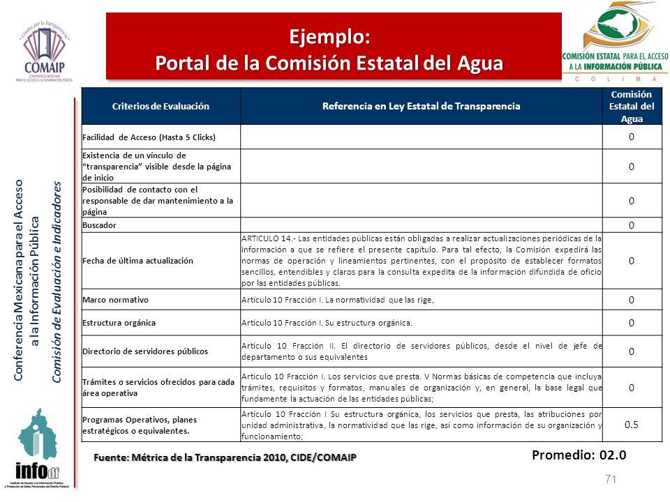 Conferencia Mexicana para el Acceso a la Información Pública Comisión de Evaluación e Indicadores 71 Ejemplo: Portal de la Comisión Estatal del Agua C