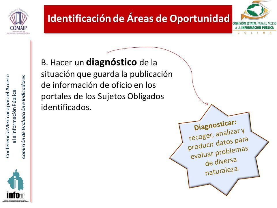 Conferencia Mexicana para el Acceso a la Información Pública Comisión de Evaluación e Indicadores Identificación de Áreas de Oportunidad B.