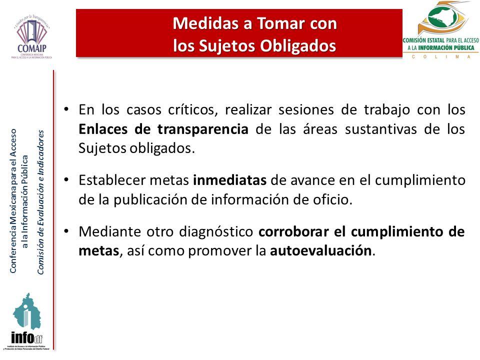 Conferencia Mexicana para el Acceso a la Información Pública Comisión de Evaluación e Indicadores Medidas a Tomar con los Sujetos Obligados En los casos críticos, realizar sesiones de trabajo con los Enlaces de transparencia de las áreas sustantivas de los Sujetos obligados.