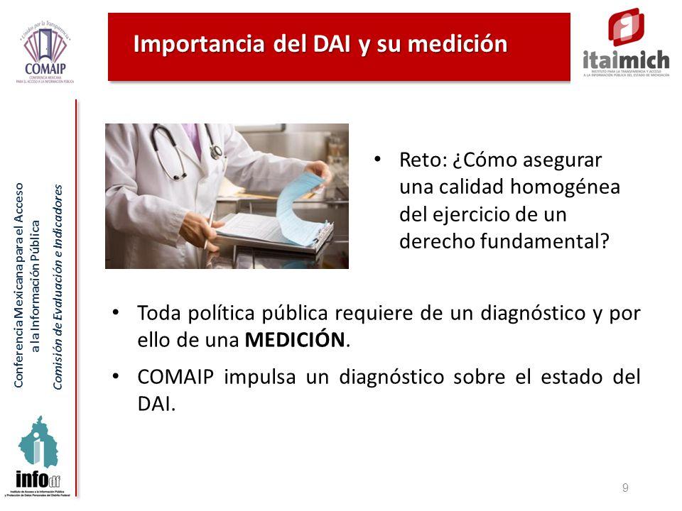 Conferencia Mexicana para el Acceso a la Información Pública Comisión de Evaluación e Indicadores Importancia del DAI y su medición 9 Reto: ¿Cómo asegurar una calidad homogénea del ejercicio de un derecho fundamental.