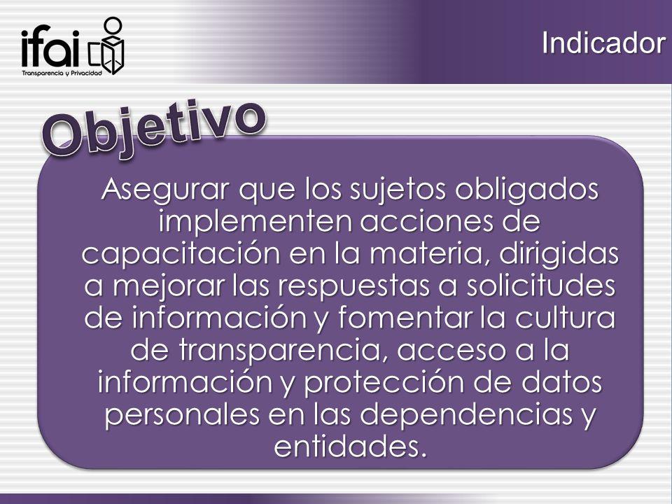 Indicador Asegurar que los sujetos obligados implementen acciones de capacitación en la materia, dirigidas a mejorar las respuestas a solicitudes de información y fomentar la cultura de transparencia, acceso a la información y protección de datos personales en las dependencias y entidades.