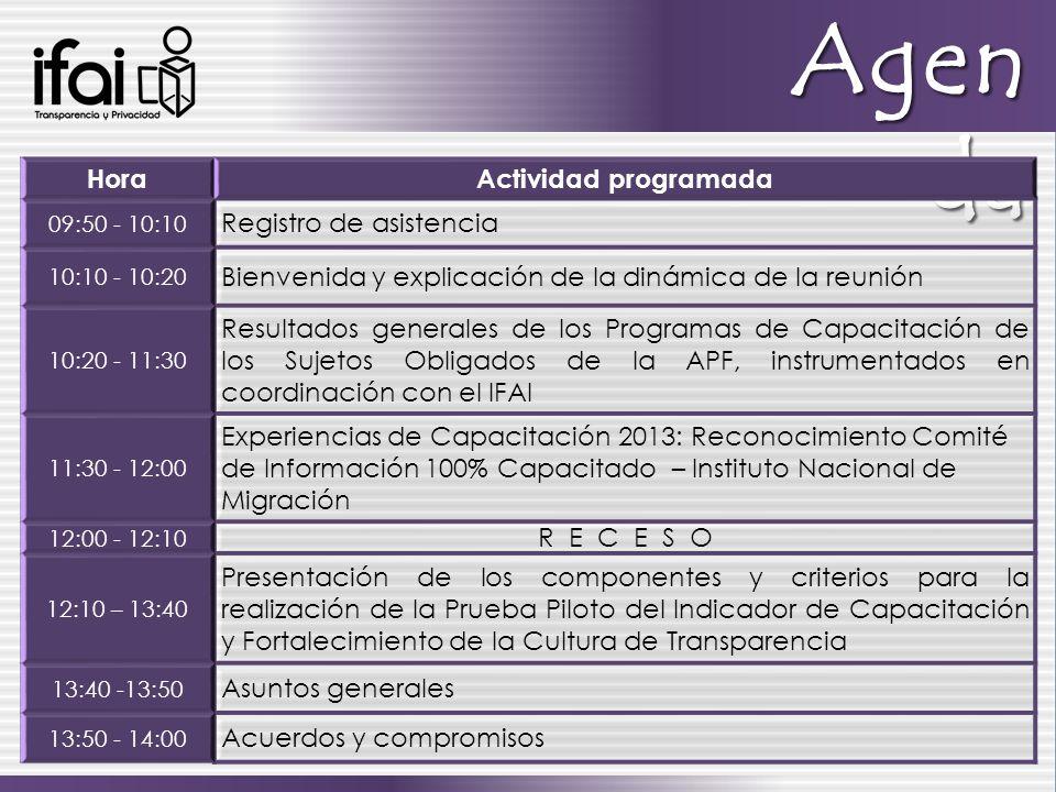 HoraActividad programada 09:50 - 10:10 Registro de asistencia 10:10 - 10:20 Bienvenida y explicación de la dinámica de la reunión 10:20 - 11:30 Resultados generales de los Programas de Capacitación de los Sujetos Obligados de la APF, instrumentados en coordinación con el IFAI 11:30 - 12:00 Experiencias de Capacitación 2013: Reconocimiento Comité de Información 100% Capacitado – Instituto Nacional de Migración 12:00 - 12:10 R E C E S O 12:10 – 13:40 Presentación de los componentes y criterios para la realización de la Prueba Piloto del Indicador de Capacitación y Fortalecimiento de la Cultura de Transparencia 13:40 -13:50 Asuntos generales 13:50 - 14:00 Acuerdos y compromisos