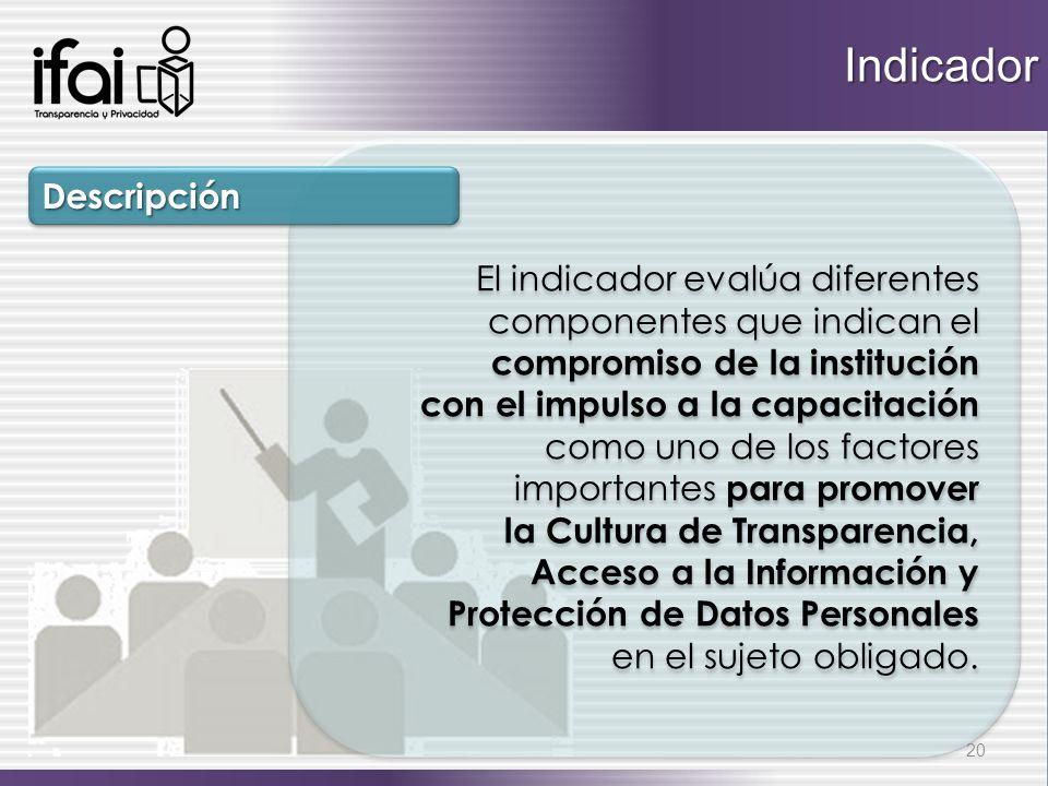 El indicador evalúa diferentes componentes que indican el compromiso de la institución con el impulso a la capacitación como uno de los factores importantes para promover la Cultura de Transparencia, Acceso a la Información y Protección de Datos Personales en el sujeto obligado.