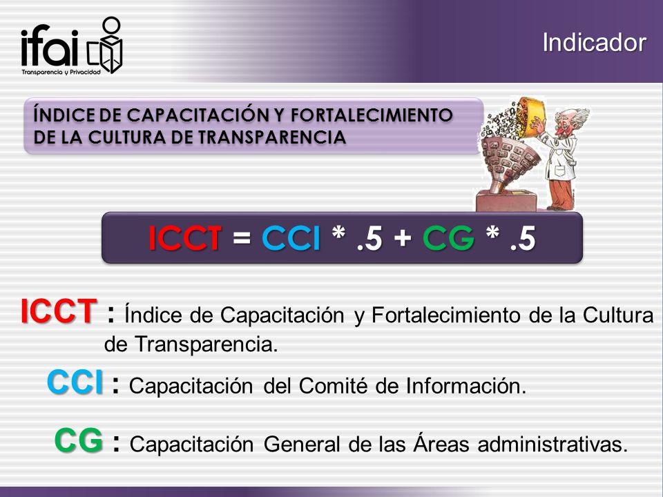 Indicador ÍNDICE DE CAPACITACIÓN Y FORTALECIMIENTO DE LA CULTURA DE TRANSPARENCIA ICCT = CCI *.5 + CG *.5 ICCT ICCT : Índice de Capacitación y Fortale