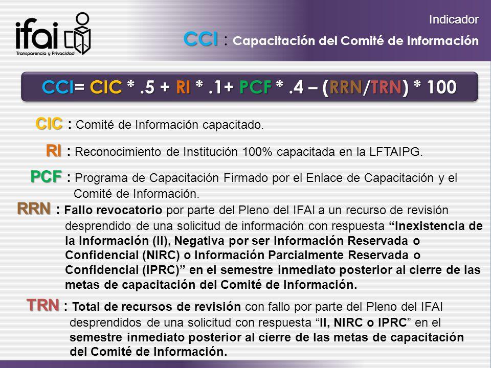 CCI= CIC *.5 + RI *.1+ PCF *.4 – (RRN/TRN) * 100 CIC CIC : Comité de Información capacitado. RI RI : Reconocimiento de Institución 100% capacitada en