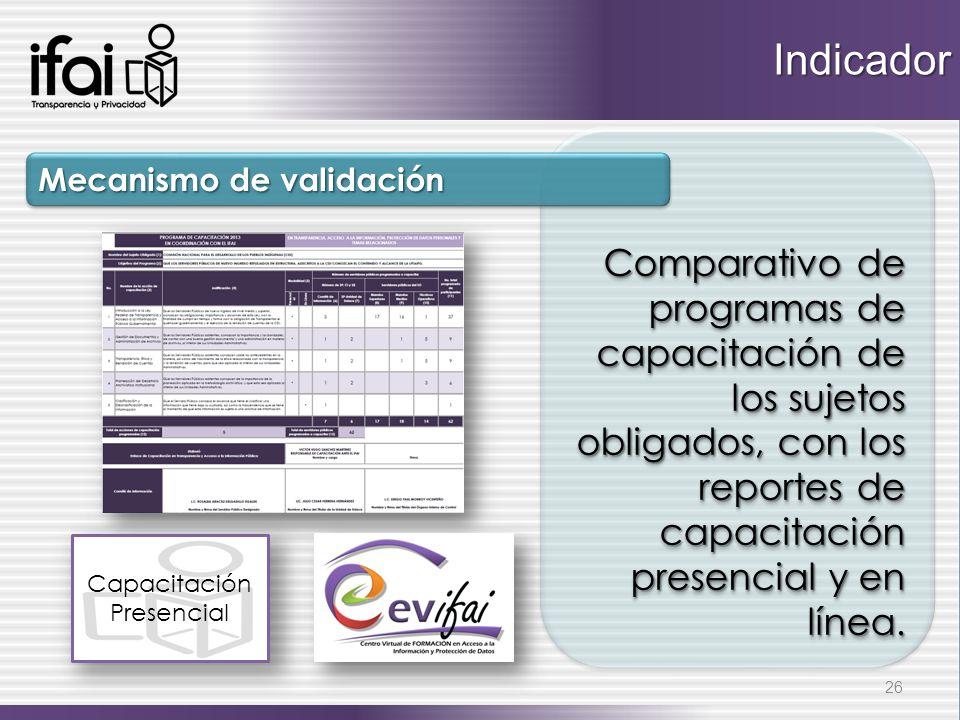 Comparativo de programas de capacitación de los sujetos obligados, con los reportes de capacitación presencial y en línea. Mecanismo de validación 26