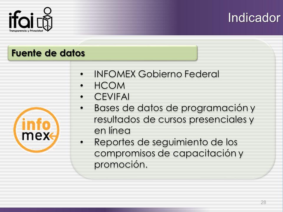 INFOMEX Gobierno Federal HCOM CEVIFAI Bases de datos de programación y resultados de cursos presenciales y en línea Reportes de seguimiento de los compromisos de capacitación y promoción.