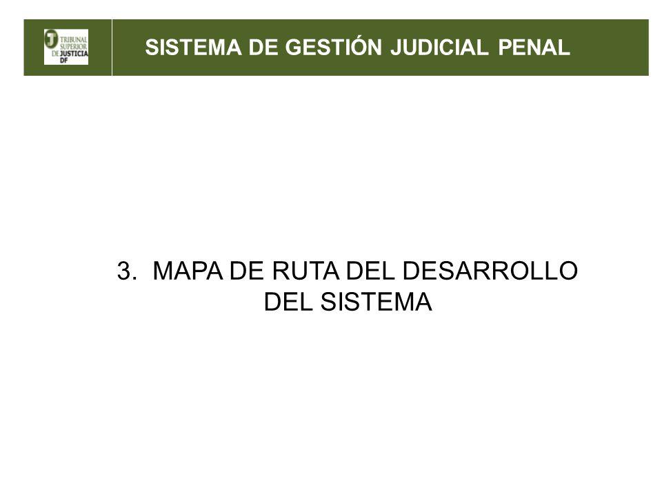 SISTEMA DE GESTIÓN JUDICIAL PENAL 3. MAPA DE RUTA DEL DESARROLLO DEL SISTEMA