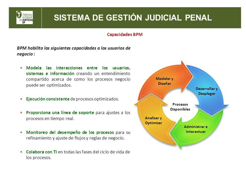 SISTEMA DE GESTIÓN JUDICIAL PENAL Capacidades BPM BPM habilita las siguientes capacidades a los usuarios de negocio : Modela las interacciones entre l