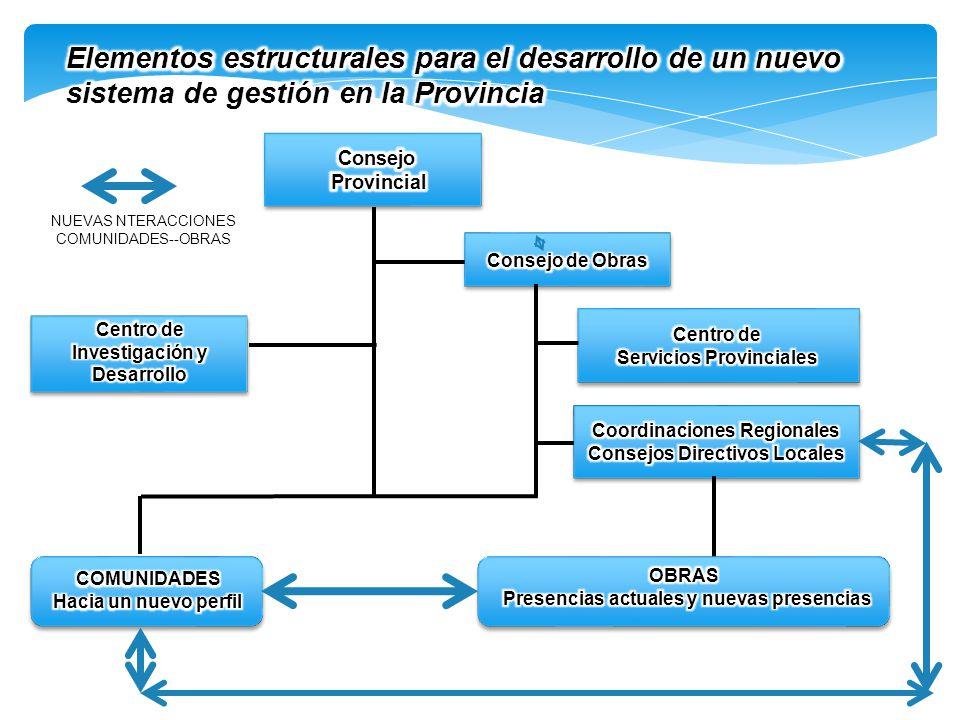 NUEVAS NTERACCIONES COMUNIDADES--OBRAS