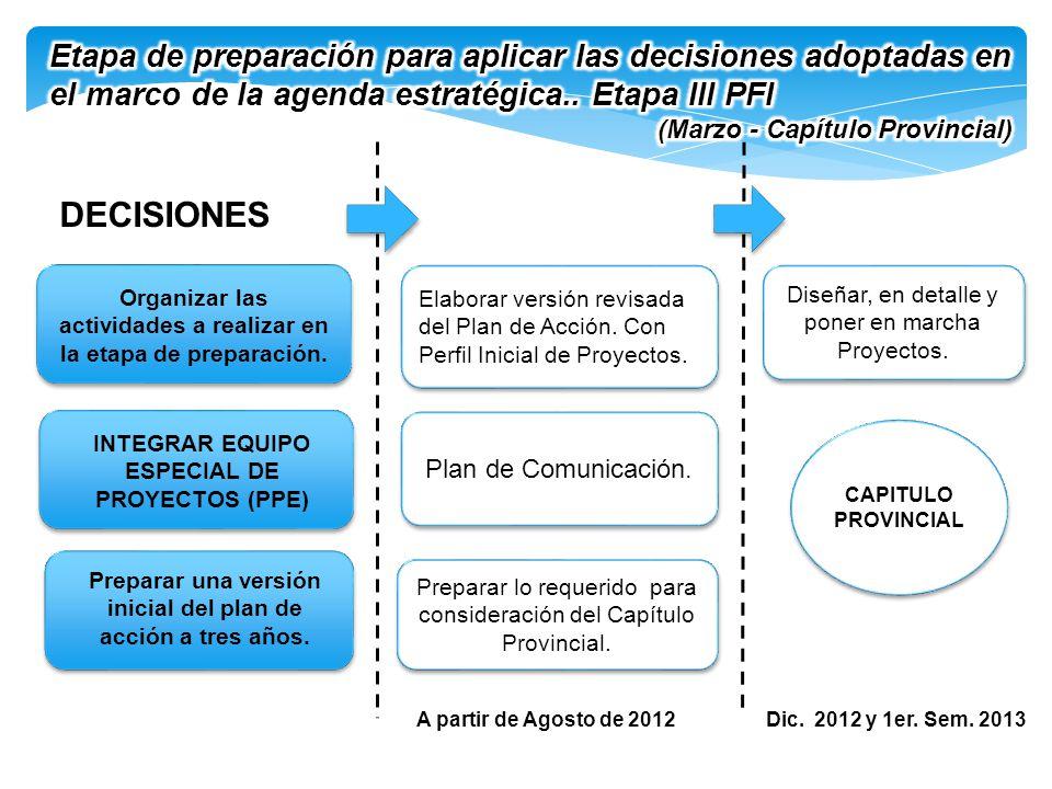 Organizar las actividades a realizar en la etapa de preparación. A partir de Agosto de 2012 Elaborar versión revisada del Plan de Acción. Con Perfil I
