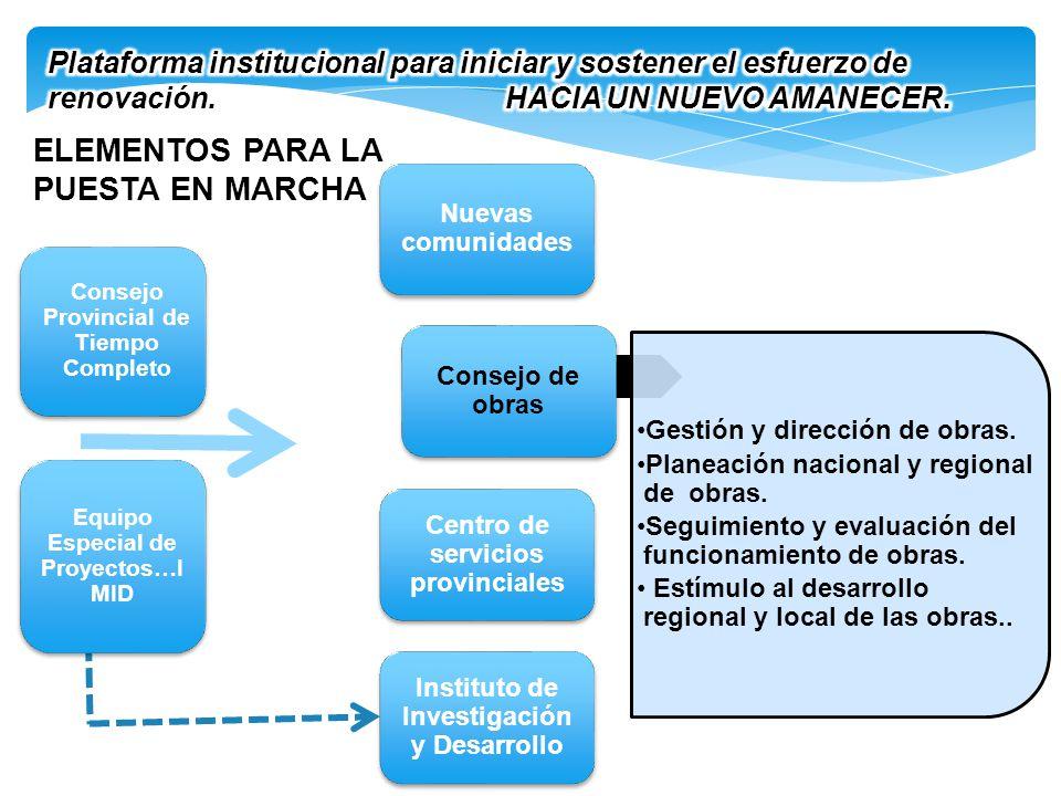 ELEMENTOS PARA LA PUESTA EN MARCHA Consejo Provincial de Tiempo Completo Nuevas comunidades Centro de servicios provinciales Instituto de Investigació