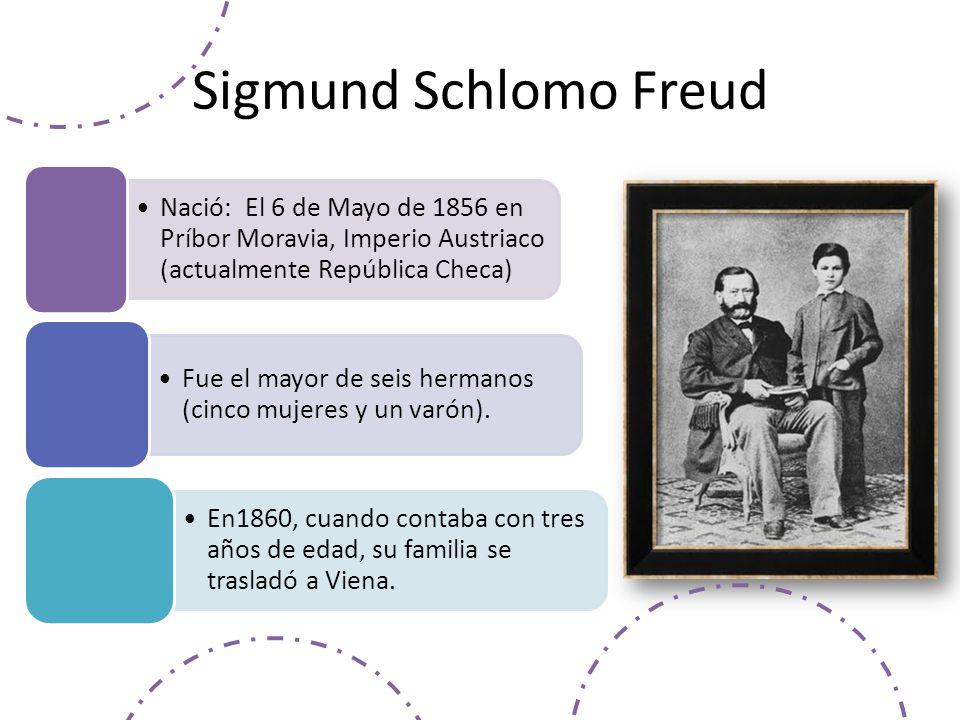 Sigmund Schlomo Freud Nació: El 6 de Mayo de 1856 en Príbor Morav ia, Imperi o Austri aco (actua lment e Repúb lica Checa) Fue el mayor de seis hermanos (cinco mujeres y un varón).