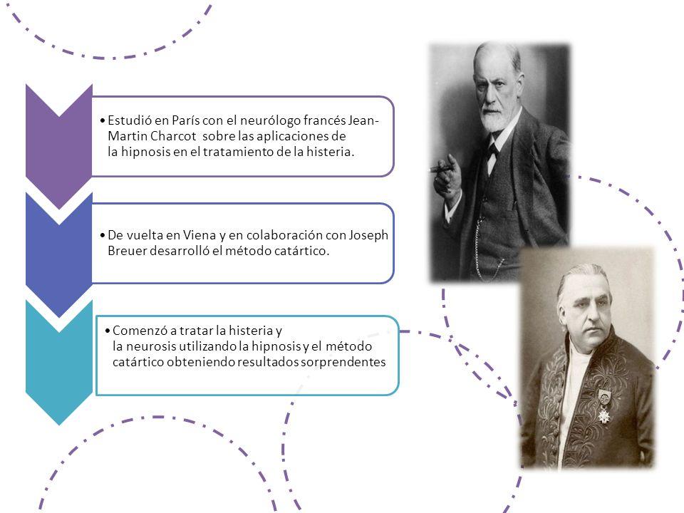 Estudió en París con el neurólogo francés Jean- Martin Charcot sobre las aplicaciones de la hipnosis en el tratamiento de la histeria.