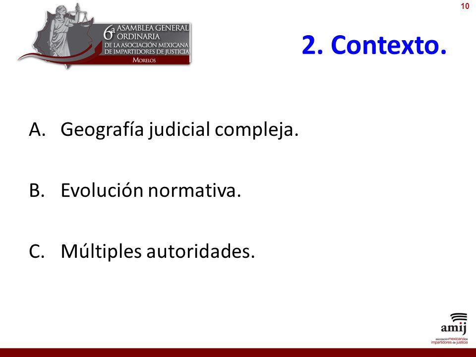 2. Contexto. A.Geografía judicial compleja. B.Evolución normativa. C.Múltiples autoridades. 10