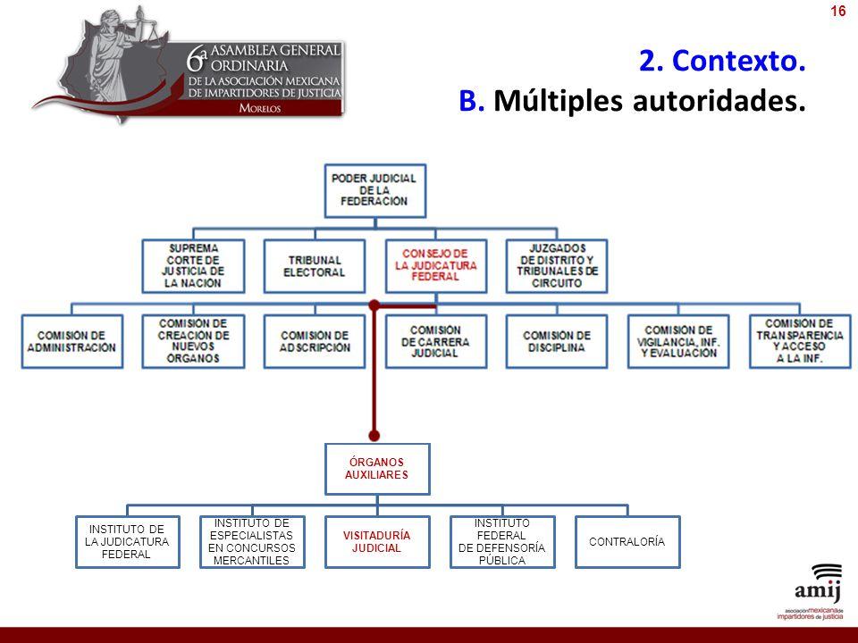 2. Contexto. B. Múltiples autoridades. ÓRGANOS AUXILIARES INSTITUTO DE LA JUDICATURA FEDERAL INSTITUTO DE ESPECIALISTAS EN CONCURSOS MERCANTILES VISIT