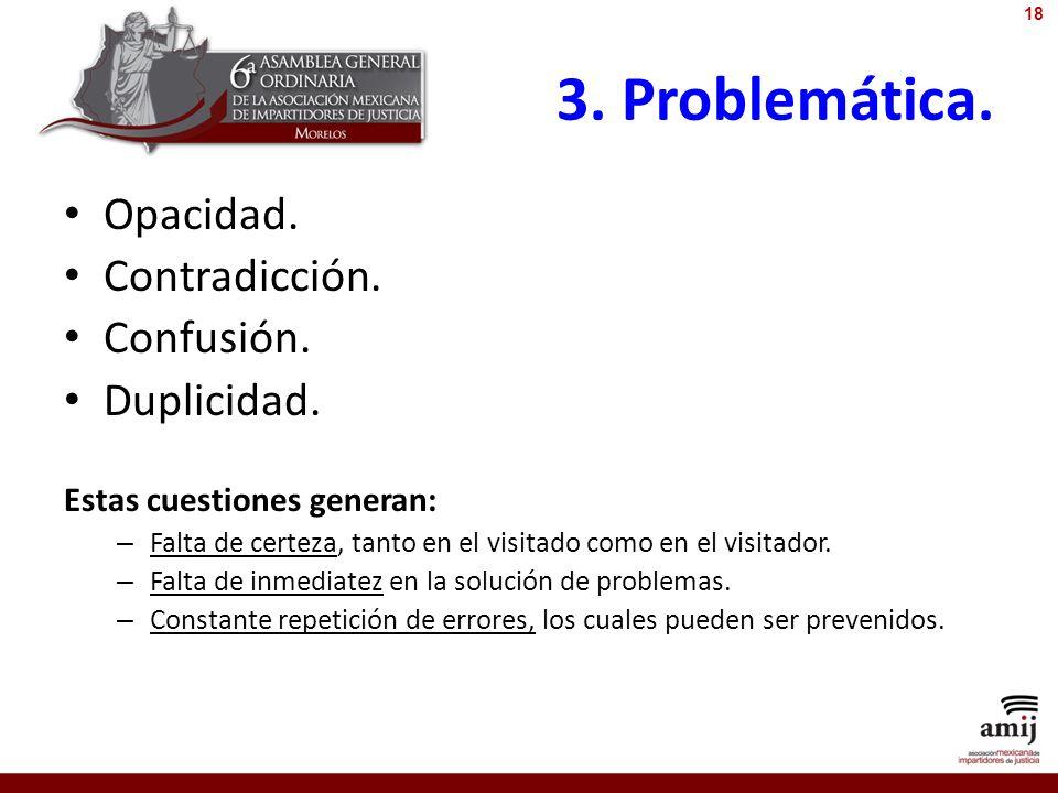 3. Problemática. Opacidad. Contradicción. Confusión. Duplicidad. Estas cuestiones generan: – Falta de certeza, tanto en el visitado como en el visitad
