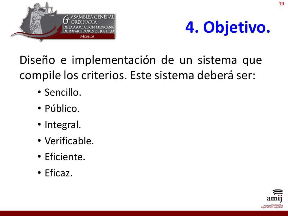 4. Objetivo. Diseño e implementación de un sistema que compile los criterios. Este sistema deberá ser: Sencillo. Público. Integral. Verificable. Efici