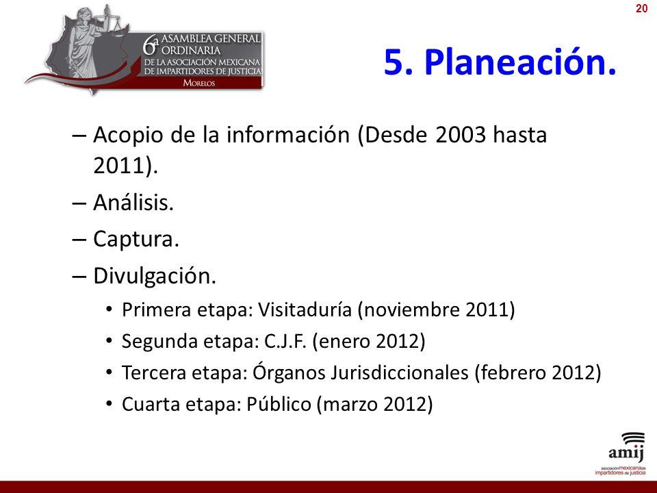 5. Planeación. – Acopio de la información (Desde 2003 hasta 2011). – Análisis. – Captura. – Divulgación. Primera etapa: Visitaduría (noviembre 2011) S