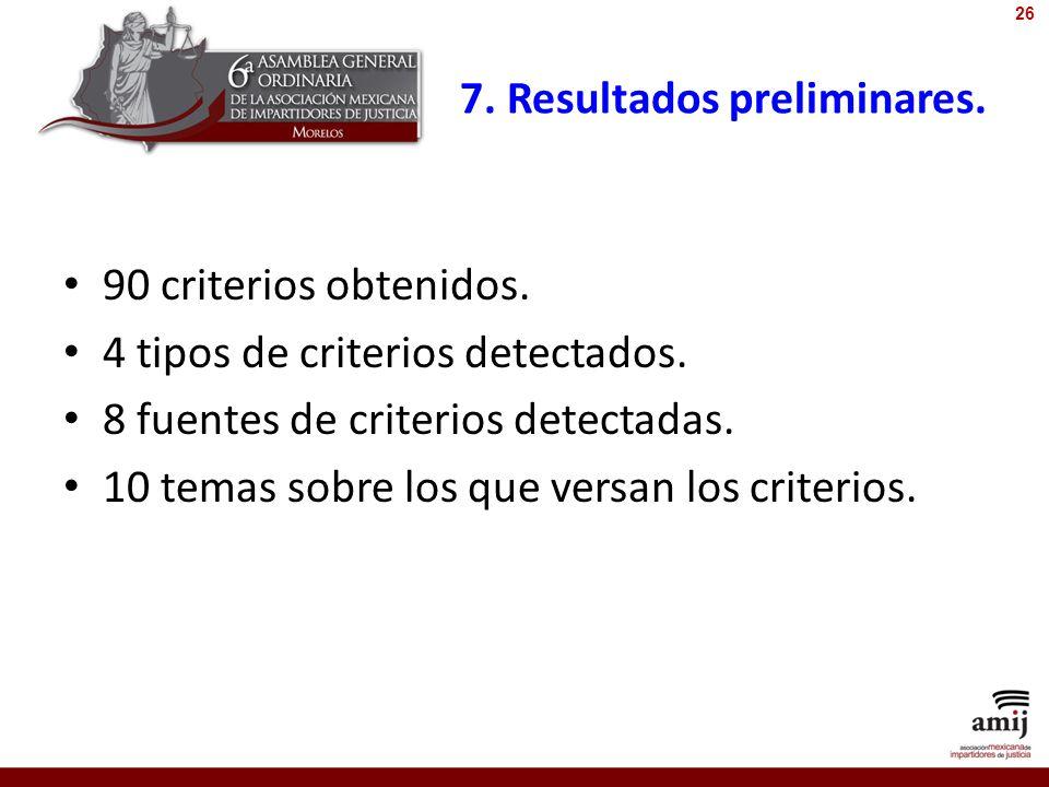 90 criterios obtenidos. 4 tipos de criterios detectados. 8 fuentes de criterios detectadas. 10 temas sobre los que versan los criterios. 7. Resultados