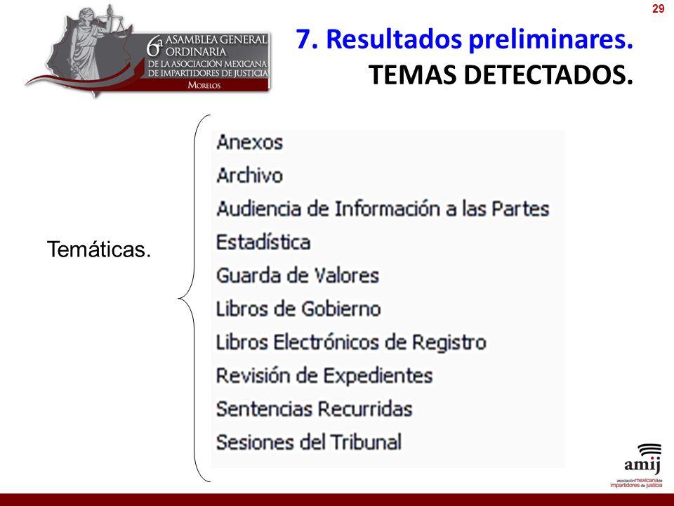 7. Resultados preliminares. TEMAS DETECTADOS. Temáticas. 29
